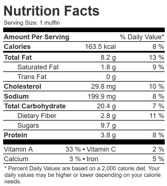 nutrition facts information for healthier morning glory muffins