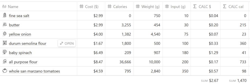 cost and calories information for spinach pici pasta with tomato sauce